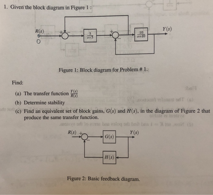 Solved  1  Given The Block Diagram In Figure 1   R S  Y S
