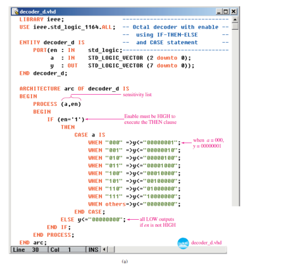 3 to 8 encoder vhdl code