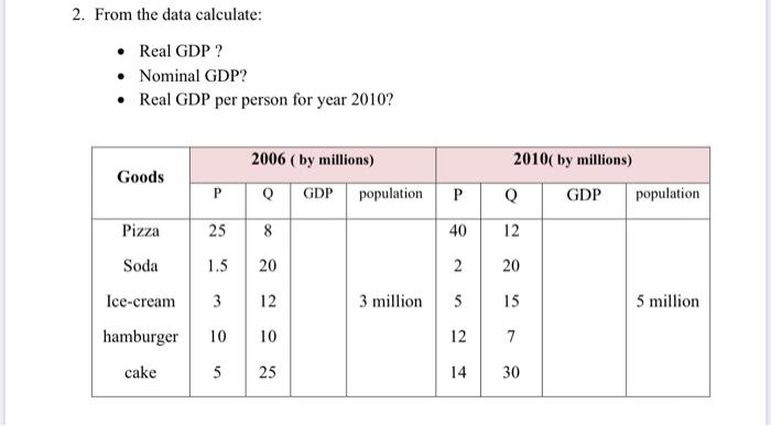 2. From the data calculate: • Real GDP ? • Nominal GDP? • Real GDP per person for year 2010? 2006 (by millions) Goods 2010( b