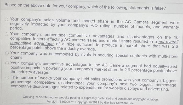 Based on the above data for your company, which of the following statements is false? Your companys sales volume and market