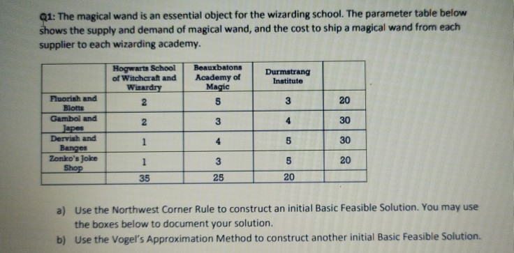 Solved Q1 The Magical Wand Is An Essential Object For Th Chegg Com Maru academy by josui kuroda ( mar 20, 2005 at 12:43am ). chegg