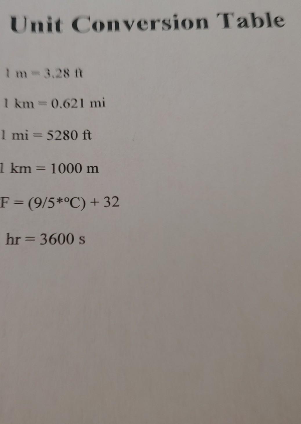 Unit Conversion Table Im-3.28 1 km = 0.621 mi 1 mi=5280 ft 1 km = 1000 m F = (9/5*°C) + 32 hr = 3600 s