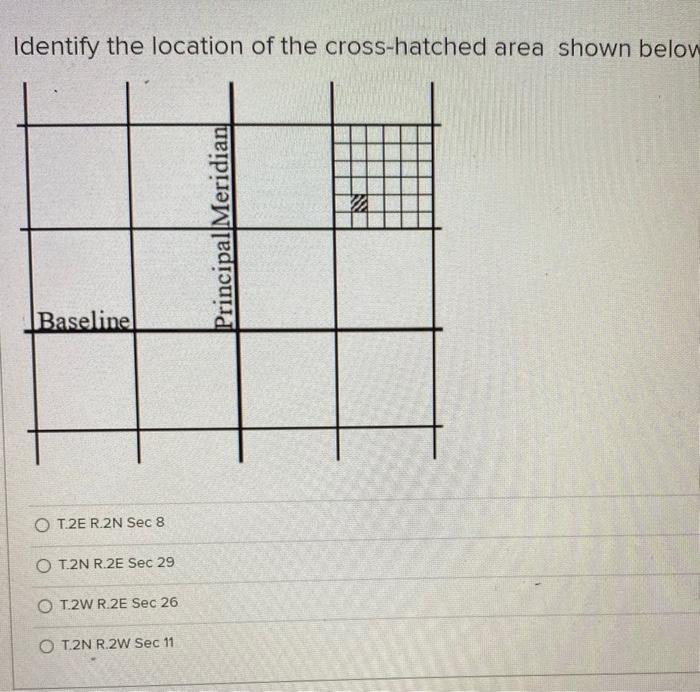Identify the location of the cross-hatched area shown below Principal Meridian Baseline O T.2E R.2N Sec 8 O T2N R.2E Sec 29 O
