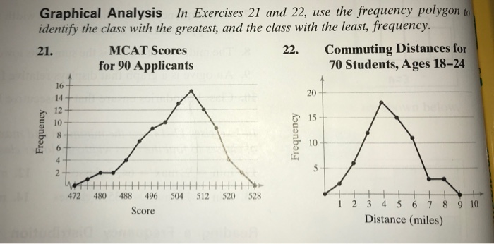 Solved: Graphical Analysis In Exercises 21 And 22, Use The