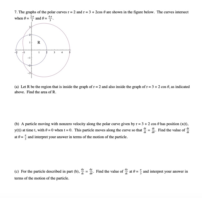 Solved: Are Shown In The Figure Below. The Curves Intersec ...