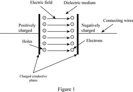 Definition Of Junction Capacitance Chegg Com