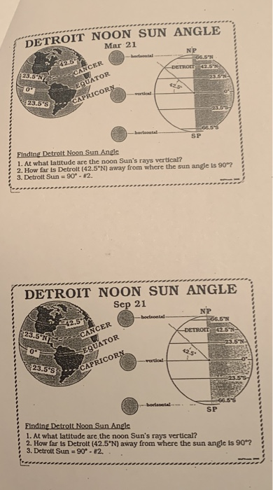 solved detroit noon sun angle mar 21 np detroit 25 cancer chegg com solved detroit noon sun angle mar 21