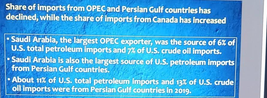 Share of imports from OPEC and Persian Gulf countries has declined, while the share of imports from Canada has increased • Sa