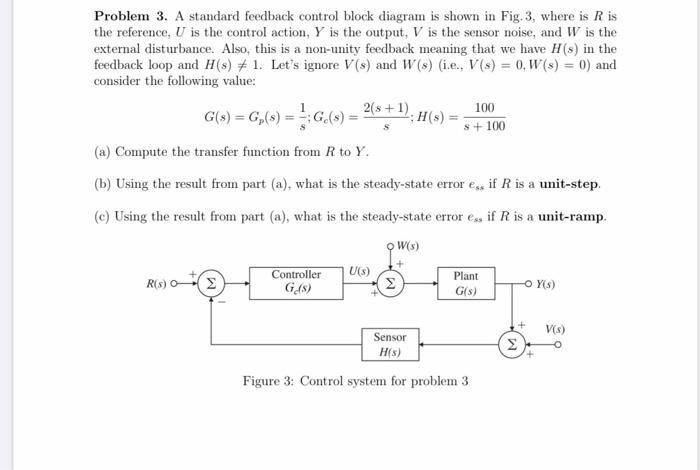 Solved Problem 3 A Standard Feedback Control Block Diagr Chegg Com