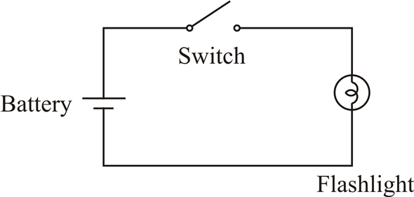 solved: draw the schematic diagram for a simple flashlight ... flashlight schematic diagram basic flashlight circuit diagram chegg