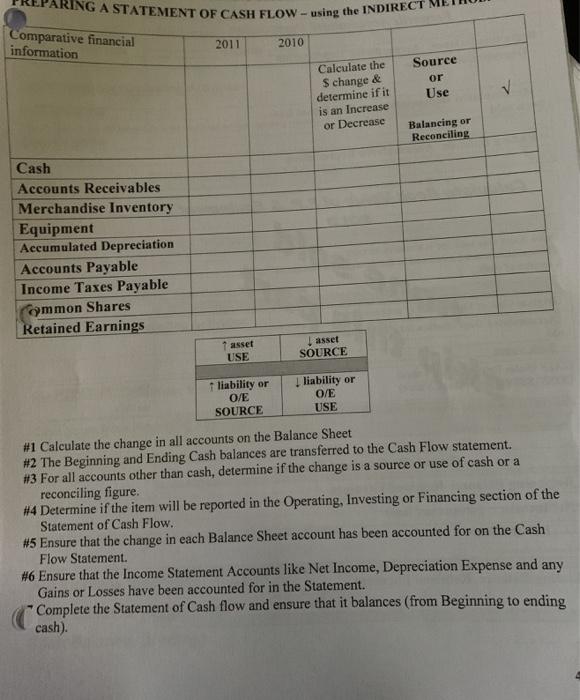 is depreciation a source of cash flow
