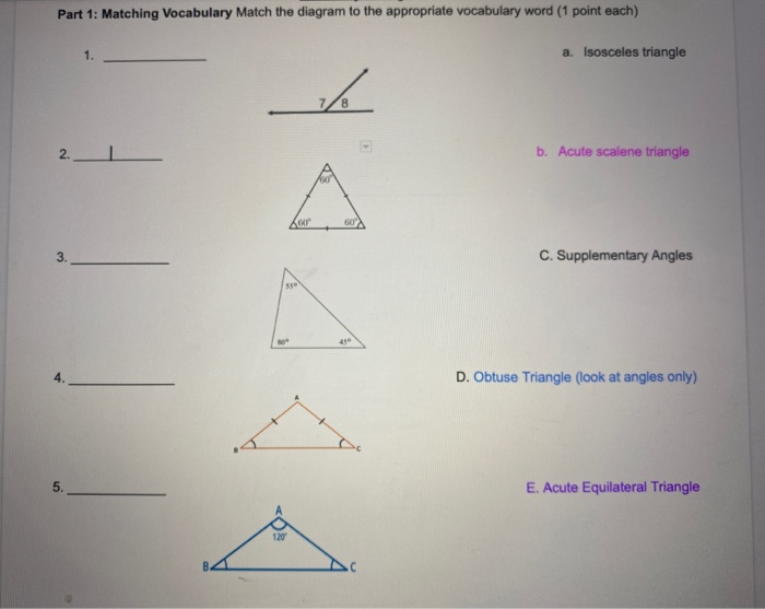 Solved Part 1 Matching Vocabulary Match The Diagram To T Chegg Com