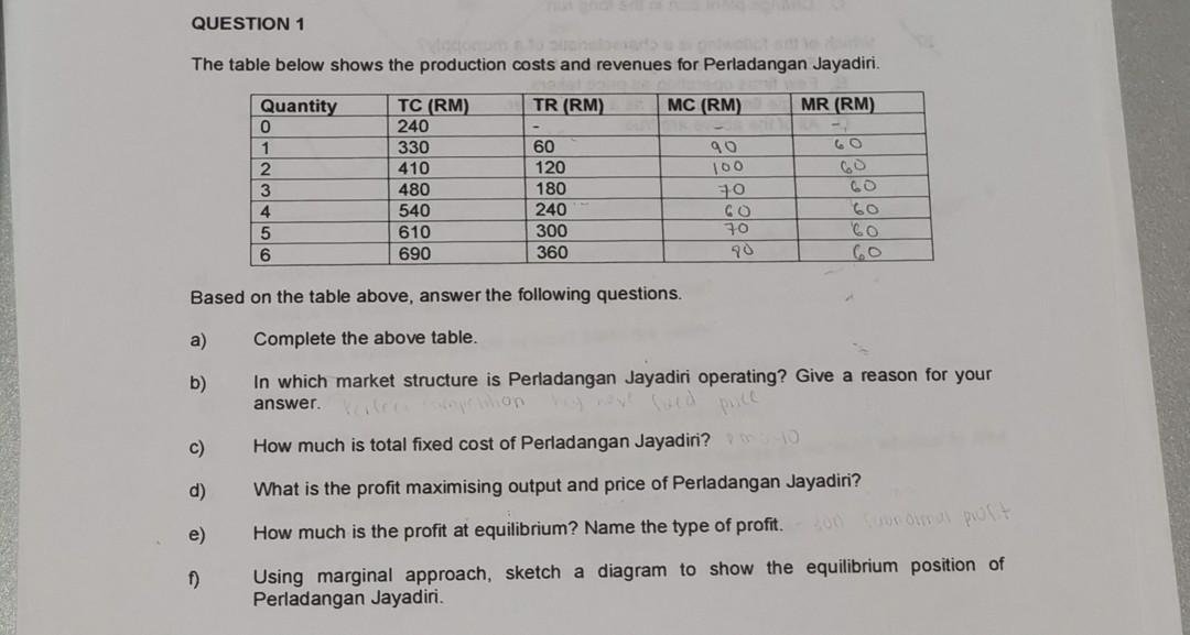 QUESTION 1 The table below shows the production costs and revenues for Perladangan Jayadiri. TR (RM) MC (RM) MR (RM) 60 Quant