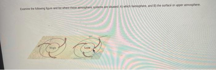 Examine the following figure and list where these atmospheric systems are situated: A) which hemisphere, and B) the surface o