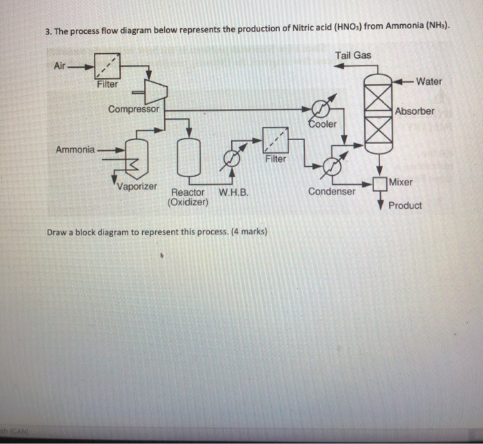 Solved: 3. The Process Flow Diagram Below Represents The P... | Chegg.comChegg