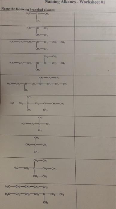 Solved Naming Alkanes   Worksheet 1 Name The Following B ...