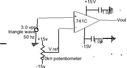 Difference between threshold for contraction and electrical threshold