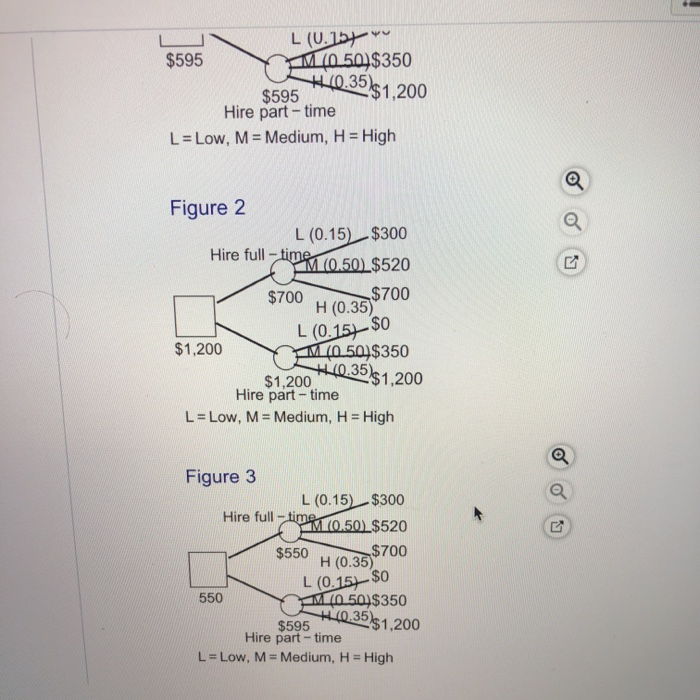 Solved 5 Of 5 4 Complete Hw Score Score 0 Of 1 Pt Prob Chegg Com