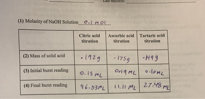 Solved La Section 1 Molarity Of Naoh Solution 0 1 Mol Chegg Com