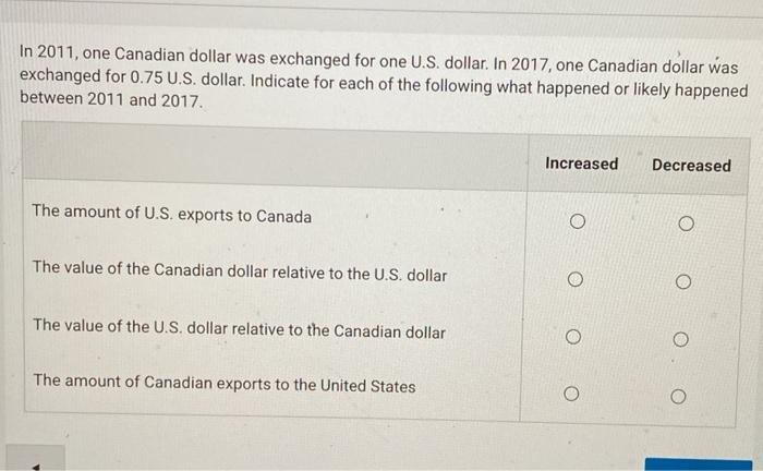 In 2011, one Canadian dollar was exchanged for one U.S. dollar. In 2017, one Canadian dollar was exchanged for 0.75 U.S. doll