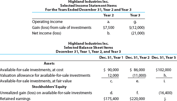 what is available for sale investments financial statement