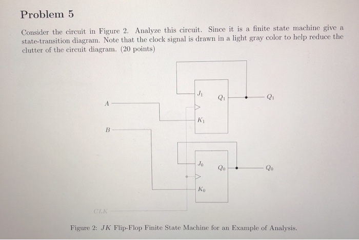 solved: problem 5 consider the circuit in figure 2. analyz... | chegg.com  chegg