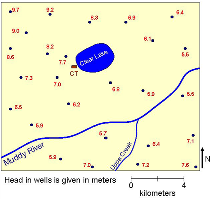 1 Using The Water Table Elevation Data As Meters