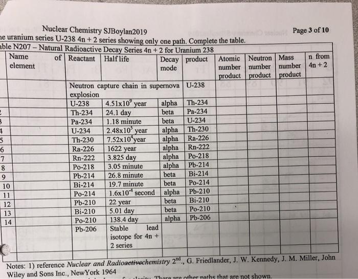 Solved: Name Nuclear Chemistry SJBoylan 2019 Je Uranium Se