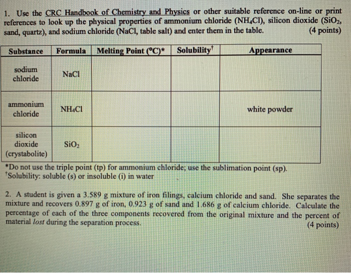 Solved 1 Use The Crc Handbook Of Chemistry And Physics O Chegg Com
