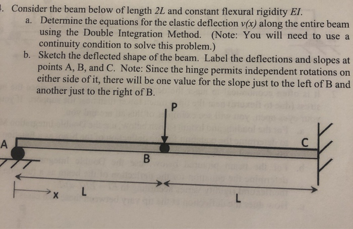 . Consider the beam below of length 2L and constant flexural rigidity El. a. Determine the equations for the elastic deflecti