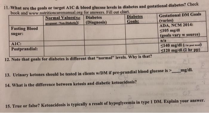 diabetes prandial
