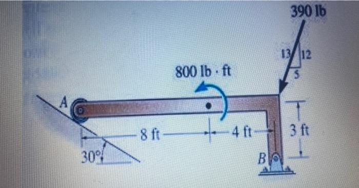 1.Write an equation in slope-intercept form of the line