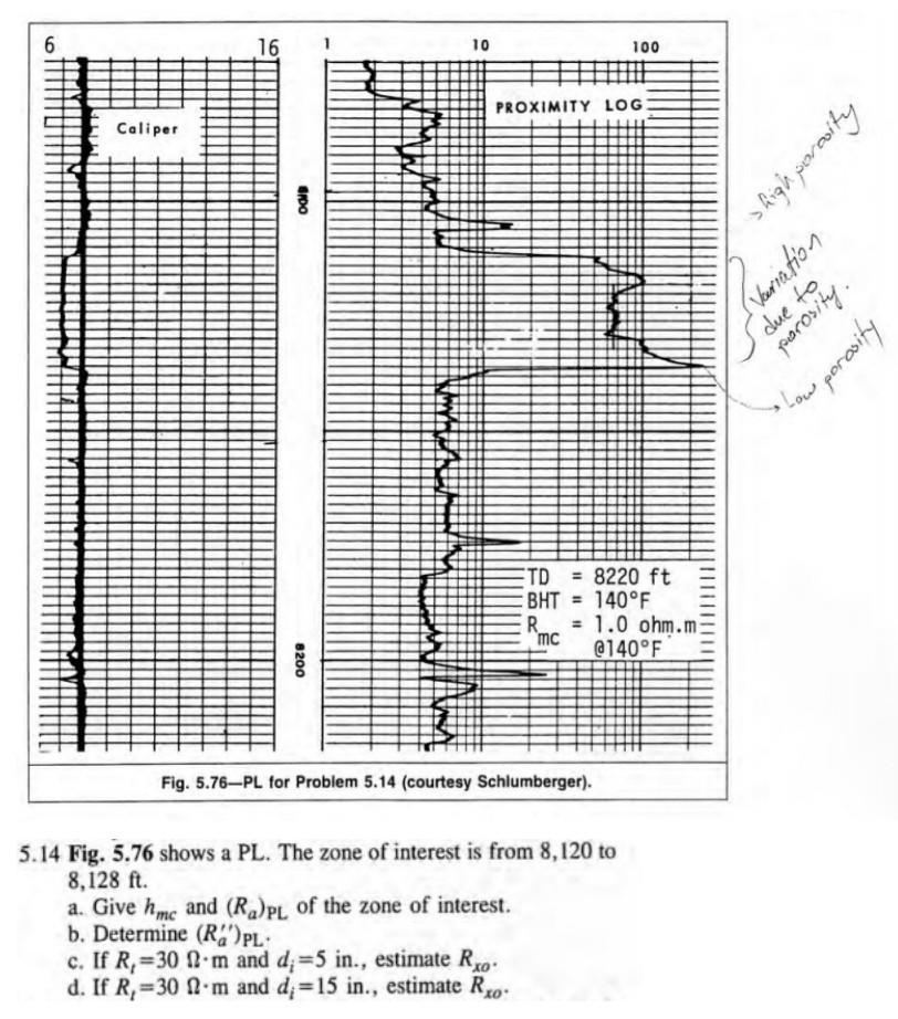 6 16 10 100 PROXIMITY LOG Caliper GOO Shigh porosity Variation due to porosity. T TD = 8220 ft BHT = 140°F R 1.0 ohm.m mc @14
