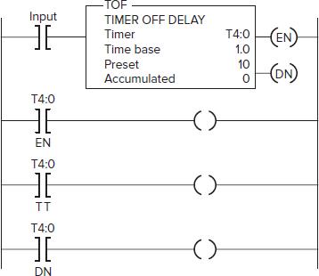 Solved Study The Off Delay Timer Ladder Logic Program In Figur Chegg Com