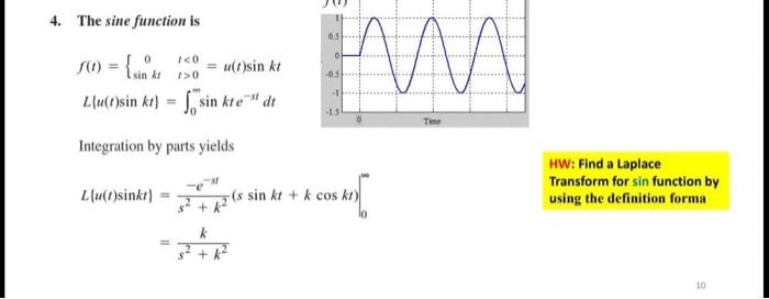 4. The sine function is 031 0 (0) = { sin ICO = u(d)sin ki 05 -1 Z(u(t)sin kt) sin kte dit 15 Integration by parts yields HW
