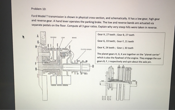 Ford Model T Engine Diagram