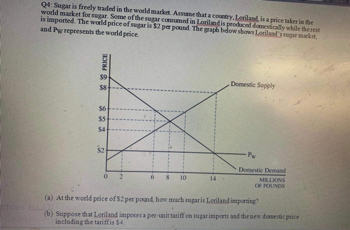 Q4: Sugar is freely traded in the world market. Assume that a country. Loriland is a price taker in the world market for suga