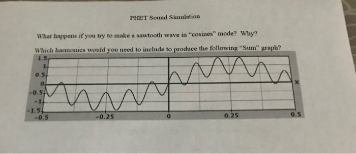 PHET Sound Simulation Introduction To Fourier Anal ...