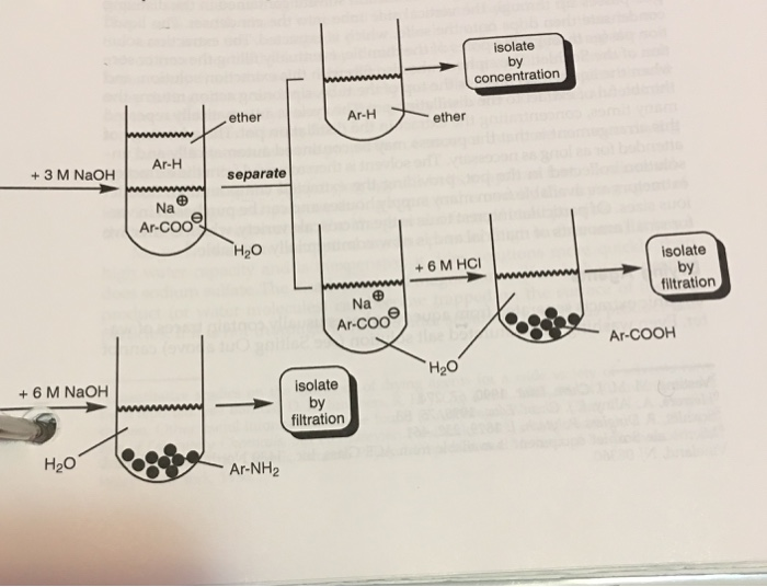 Solved: Please Make A Flow Chart Like This Picture And Exp ... on