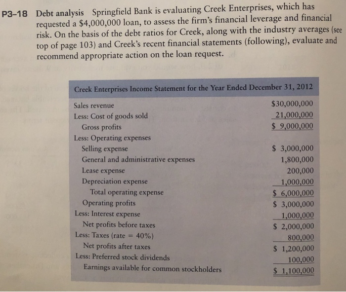 P3-18 Debt analysis Springfield Bank is evaluating Creek Enterprises, which has requested a $4,000,000 loan, to assess the fi
