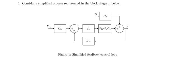 3. Consider A Process Described By The Block Diagr... | Chegg.comChegg
