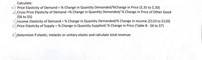 Calculate A Price Elasticity Of Demand Chan Chegg Com
