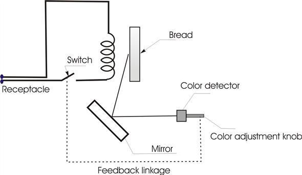 Toaster Circuit Diagram