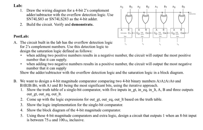 Solved Draw A Wiring Diagram For A 4 Bit 2 S Complement A Chegg Com