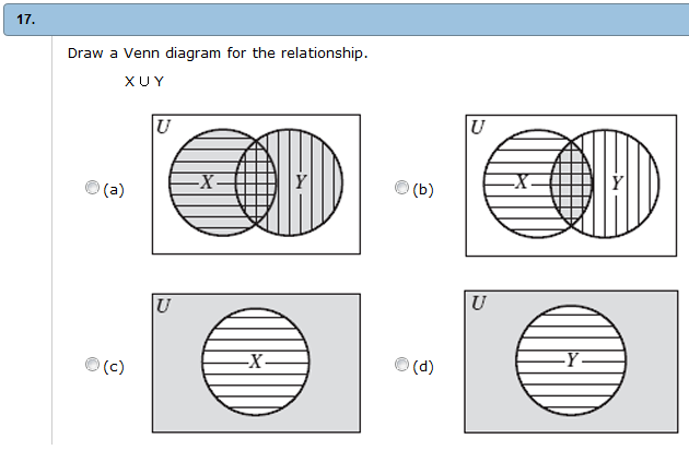 solved  draw a enn diagram for the relationship xuy  a   c