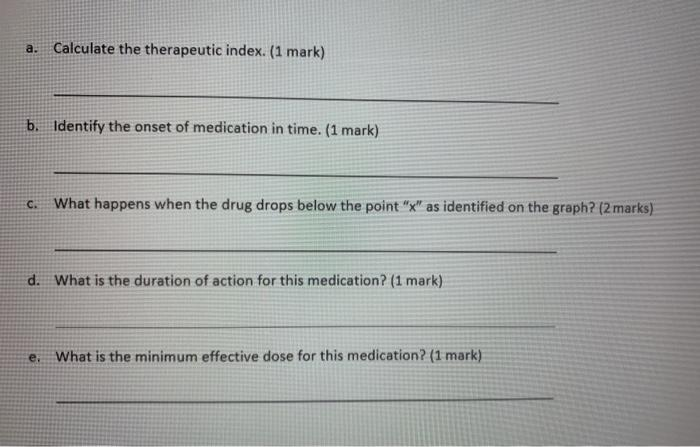a. Calculate the therapeutic index. (1 mark) b. Identify the onset of medication in time. (1 mark) C. What happens when the d