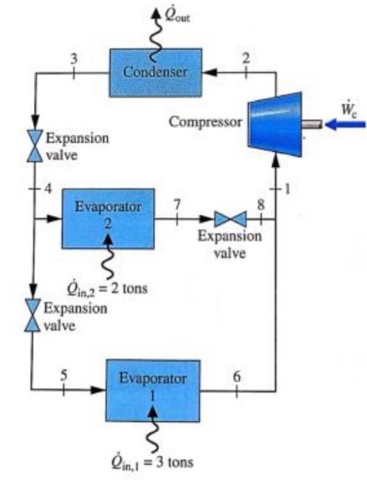 Solved: Schematic Diagram Of A Va- Por-compression Refrige... | Chegg.comChegg