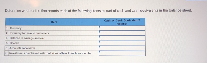 Cash equivalents generally investments maturities and sales k6 investments limited
