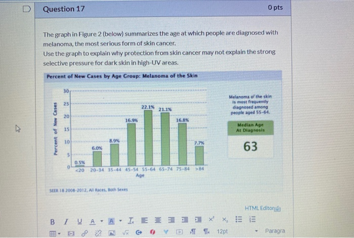 Solved D Question 17 O Pts The Graph In Figure 2 Below Chegg Com