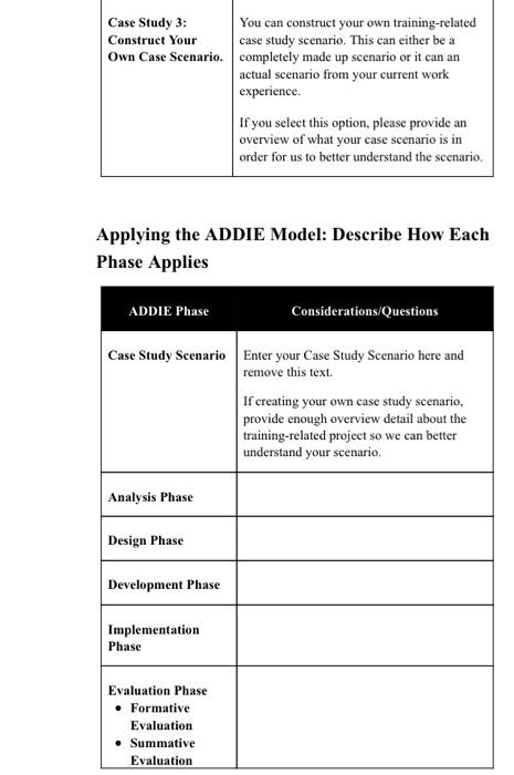 Solved The Addie Model Of Instructional Design Final Pro Chegg Com